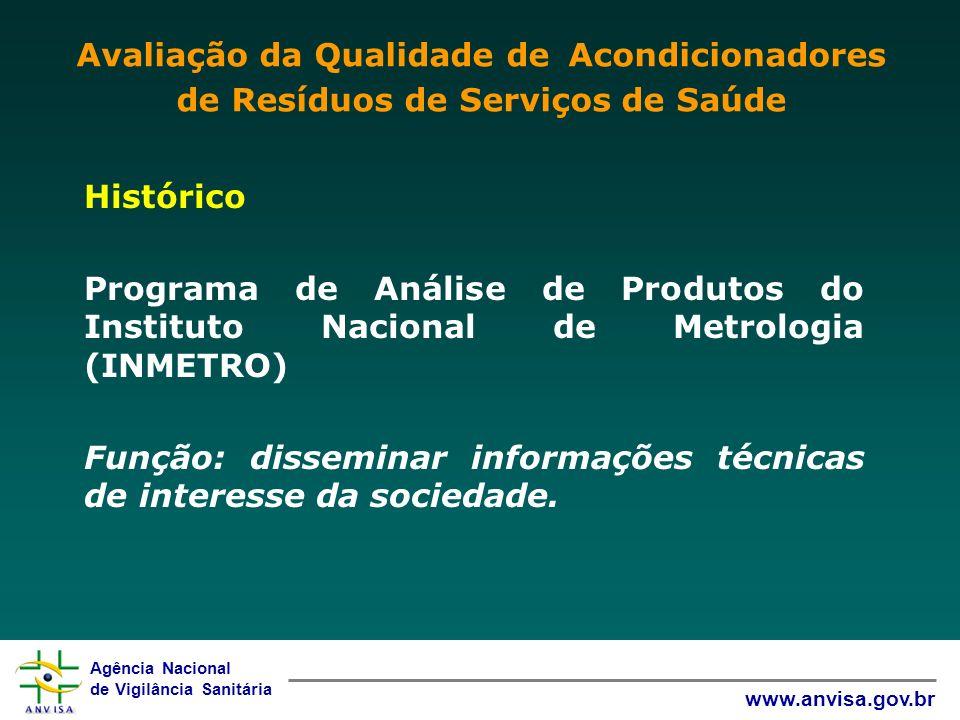 Agência Nacional de Vigilância Sanitária www.anvisa.gov.br Histórico Programa de Análise de Produtos do Instituto Nacional de Metrologia (INMETRO) Fun
