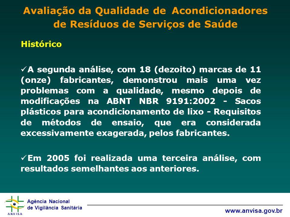 Agência Nacional de Vigilância Sanitária www.anvisa.gov.br Histórico A segunda análise, com 18 (dezoito) marcas de 11 (onze) fabricantes, demonstrou m