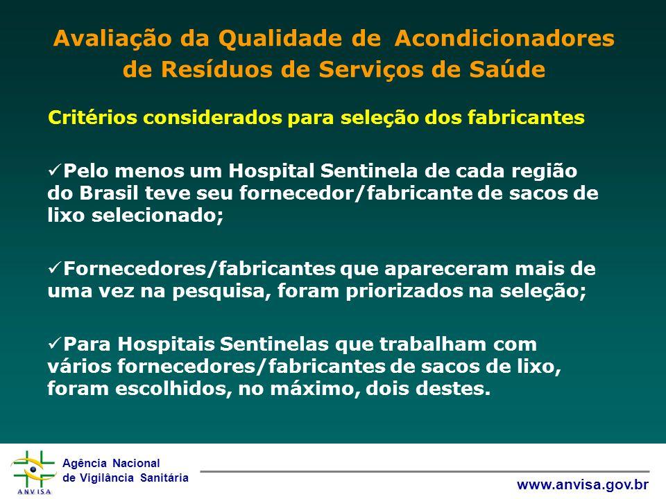 Agência Nacional de Vigilância Sanitária www.anvisa.gov.br Critérios considerados para seleção dos fabricantes Pelo menos um Hospital Sentinela de cad