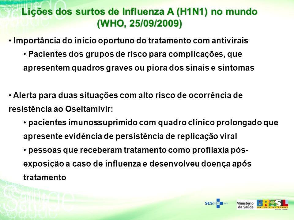 Lições dos surtos de Influenza A (H1N1) no mundo (WHO, 25/09/2009) Importância do início oportuno do tratamento com antivirais Pacientes dos grupos de