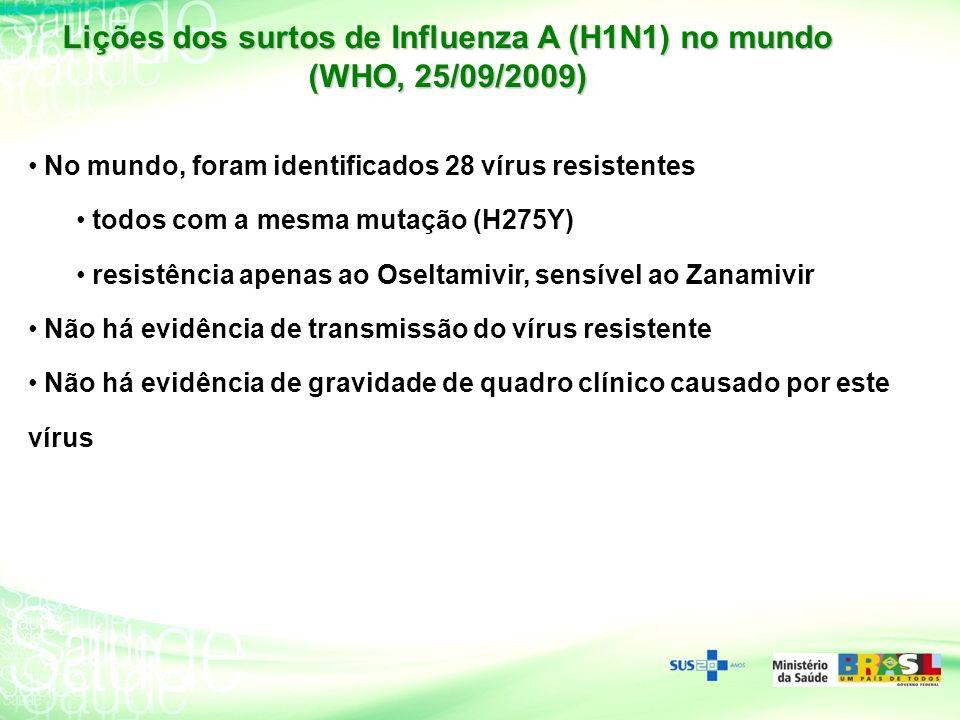 Lições dos surtos de Influenza A (H1N1) no mundo (WHO, 25/09/2009) No mundo, foram identificados 28 vírus resistentes todos com a mesma mutação (H275Y