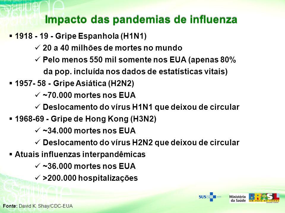 1918 - 19 - Gripe Espanhola (H1N1) 20 a 40 milhões de mortes no mundo Pelo menos 550 mil somente nos EUA (apenas 80% da pop. incluída nos dados de est