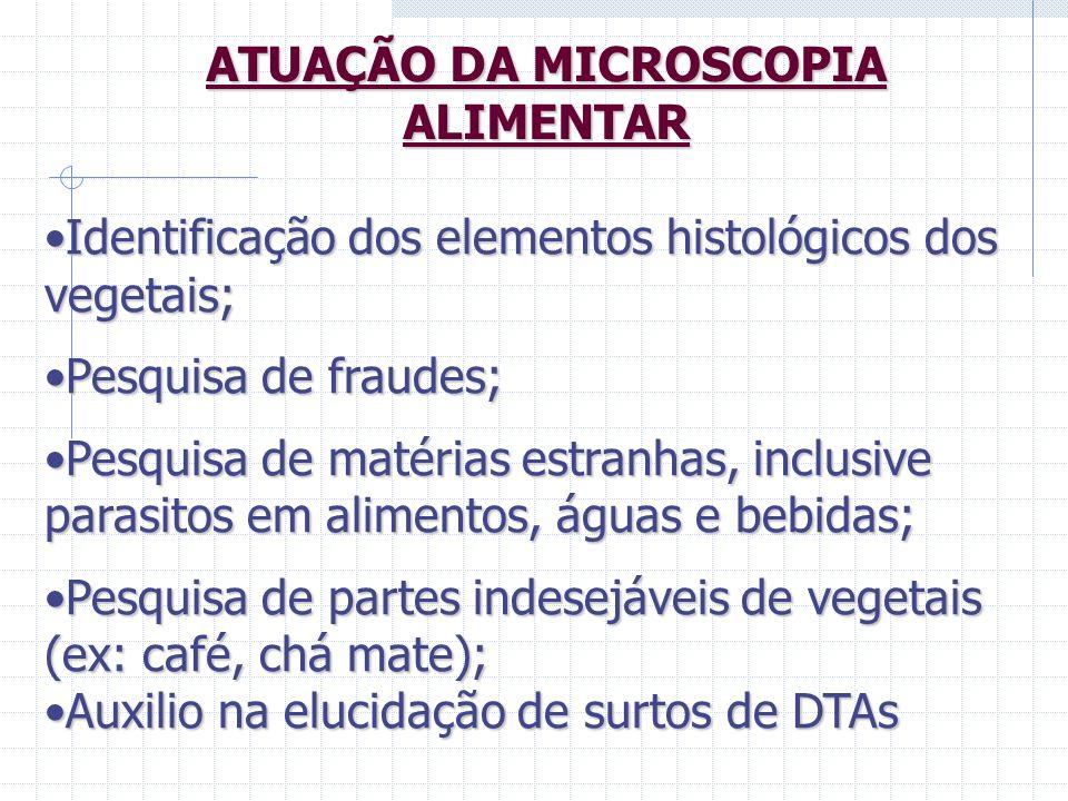 ATUAÇÃO DA MICROSCOPIA ALIMENTAR Identificação dos elementos histológicos dos vegetais;Identificação dos elementos histológicos dos vegetais; Pesquisa