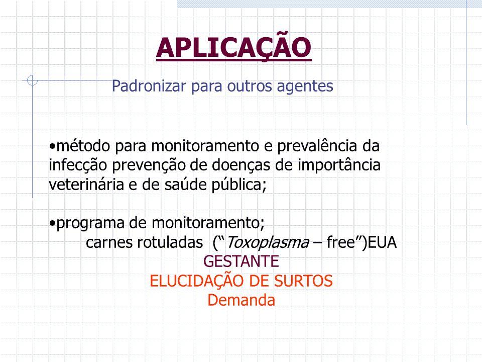 APLICAÇÃO Padronizar para outros agentes método para monitoramento e prevalência da infecção prevenção de doenças de importância veterinária e de saúd