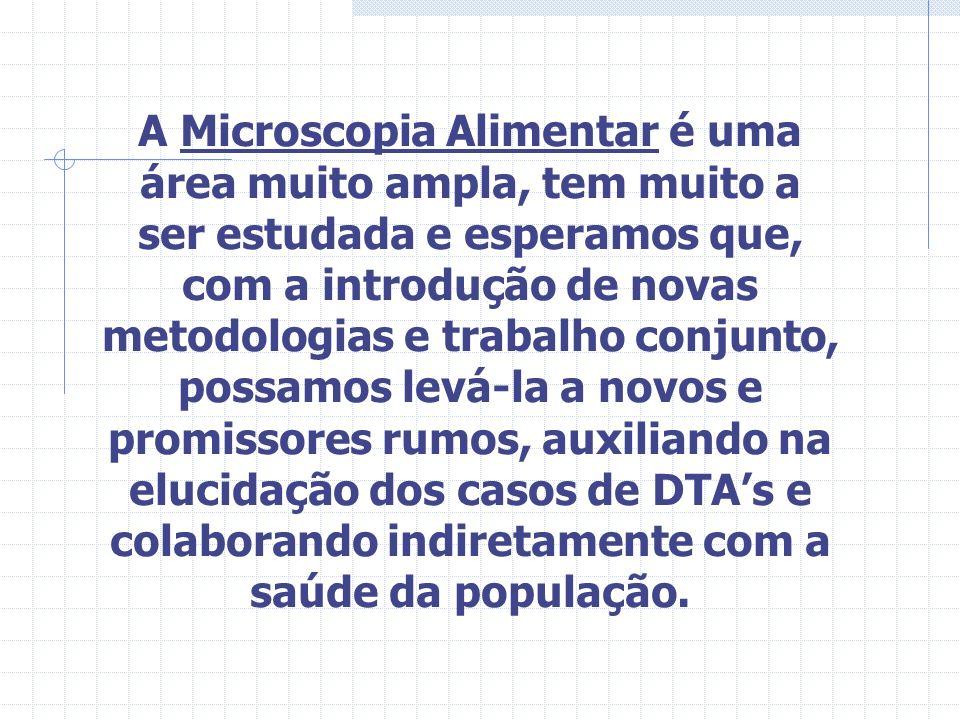 A Microscopia Alimentar é uma área muito ampla, tem muito a ser estudada e esperamos que, com a introdução de novas metodologias e trabalho conjunto,