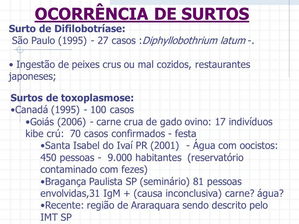 OCORRÊNCIA DE SURTOS Surto de Difilobotríase: São Paulo (1995) - 27 casos :Diphyllobothrium latum -. Ingestão de peixes crus ou mal cozidos, restauran