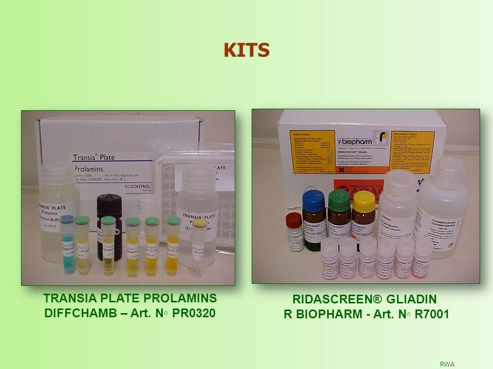 KITS TRANSIA PLATE PROLAMINS DIFFCHAMB – Art. N PR0320 RIDASCREEN® GLIADIN R BIOPHARM - Art. N R7001 RWA