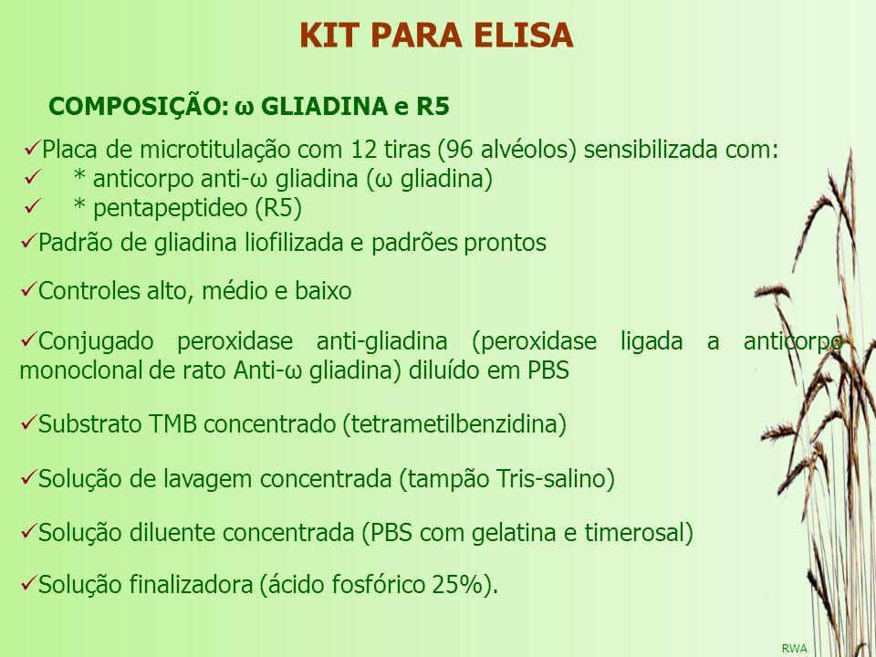 RWA KIT PARA ELISA COMPOSIÇÃO: ω GLIADINA e R5 Substrato TMB concentrado (tetrametilbenzidina) Solução de lavagem concentrada (tampão Tris-salino) Sol
