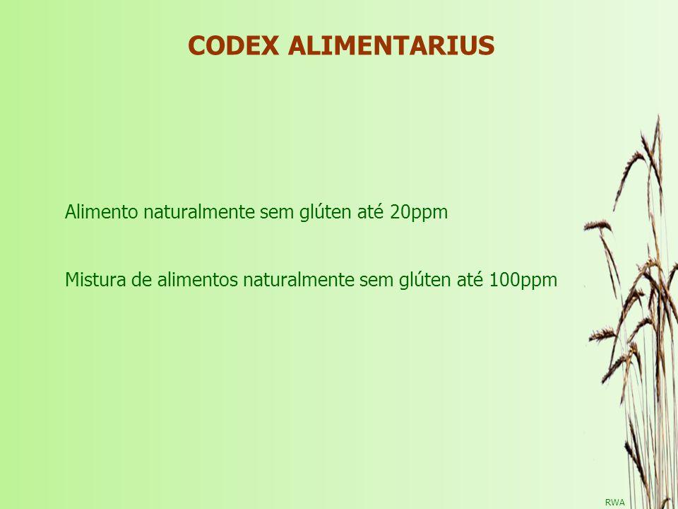 RWA CODEX ALIMENTARIUS Alimento naturalmente sem glúten até 20ppm Mistura de alimentos naturalmente sem glúten até 100ppm