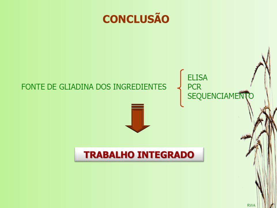 RWA ELISA FONTE DE GLIADINA DOS INGREDIENTES PCR SEQUENCIAMENTO CONCLUSÃO TRABALHO INTEGRADO