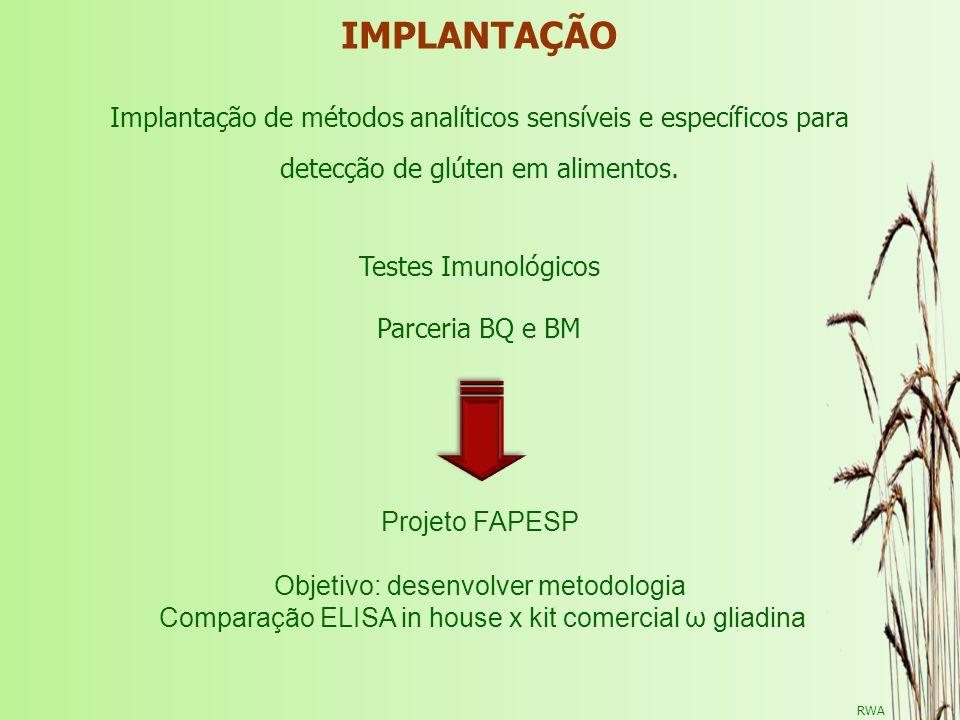 RWA IMPLANTAÇÃO Implantação de métodos analíticos sensíveis e específicos para detecção de glúten em alimentos. Testes Imunológicos Parceria BQ e BM P