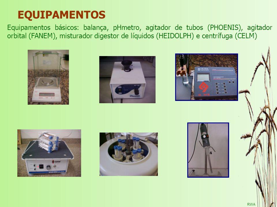RWA Equipamentos básicos: balança, pHmetro, agitador de tubos (PHOENIS), agitador orbital (FANEM), misturador digestor de líquidos (HEIDOLPH) e centrí