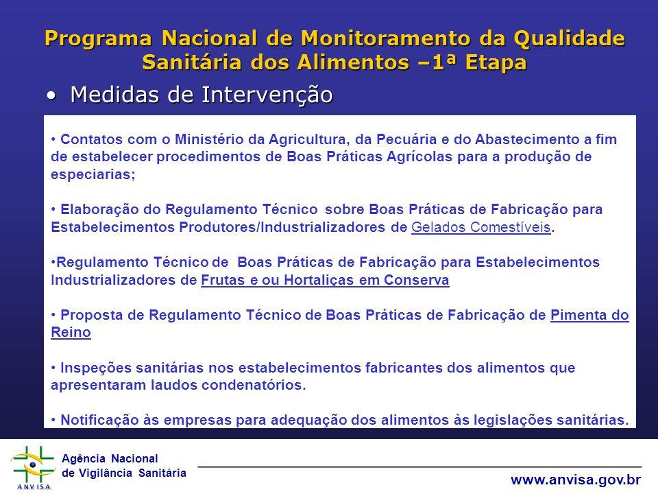 Agência Nacional de Vigilância Sanitária www.anvisa.gov.br Programa Nacional de Monitoramento da Qualidade Sanitária dos Alimentos –1ª Etapa Medidas d
