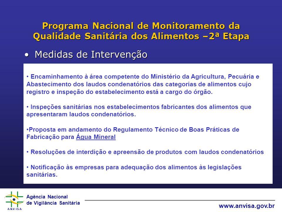 Agência Nacional de Vigilância Sanitária www.anvisa.gov.br Programa Nacional de Monitoramento da Qualidade Sanitária dos Alimentos –2ª Etapa Medidas d