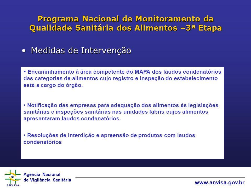 Agência Nacional de Vigilância Sanitária www.anvisa.gov.br Programa Nacional de Monitoramento da Qualidade Sanitária dos Alimentos –3ª Etapa Medidas d