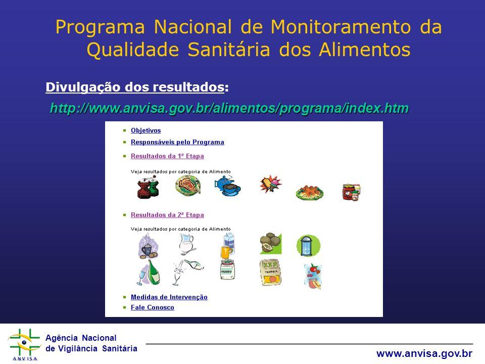 Agência Nacional de Vigilância Sanitária www.anvisa.gov.br http://www.anvisa.gov.br/alimentos/programa/index.htm Programa Nacional de Monitoramento da