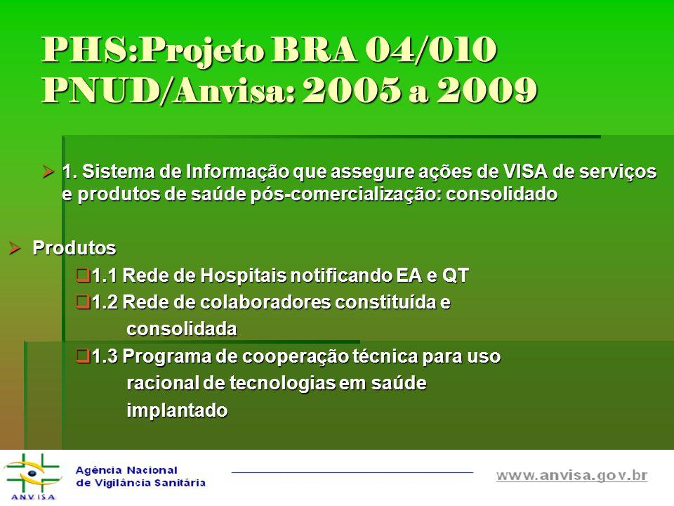 PHS:Projeto BRA 04/010 PNUD/Anvisa: 2005 a 2009 1. Sistema de Informação que assegure ações de VISA de serviços e produtos de saúde pós-comercializaçã