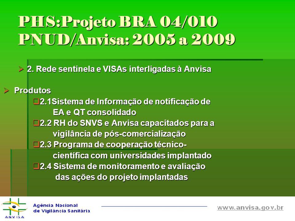 PHS:Projeto BRA 04/010 PNUD/Anvisa: 2005 a 2009 2. Rede sentinela e VISAs interligadas à Anvisa 2. Rede sentinela e VISAs interligadas à Anvisa Produt