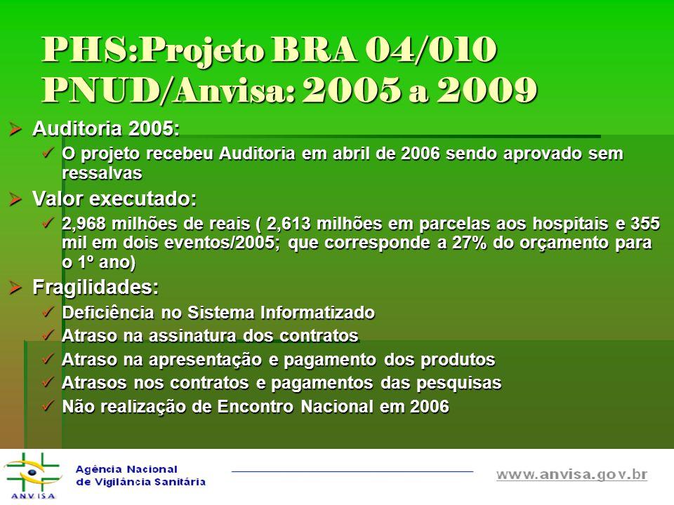 PHS:Projeto BRA 04/010 PNUD/Anvisa: 2005 a 2009 Auditoria 2005: Auditoria 2005: O projeto recebeu Auditoria em abril de 2006 sendo aprovado sem ressal