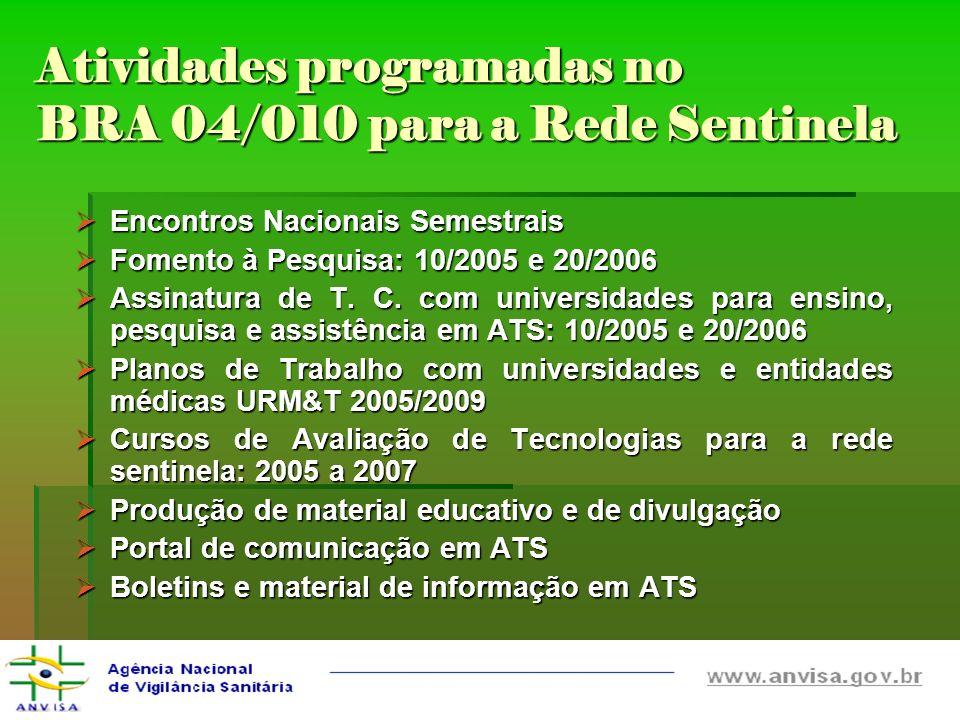 Atividades programadas no BRA 04/010 para a Rede Sentinela Encontros Nacionais Semestrais Encontros Nacionais Semestrais Fomento à Pesquisa: 10/2005 e
