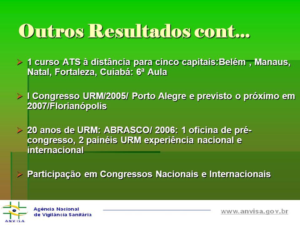 Outros Resultados cont... 1 curso ATS à distância para cinco capitais:Belém, Manaus, Natal, Fortaleza, Cuiabá: 6ª Aula 1 curso ATS à distância para ci