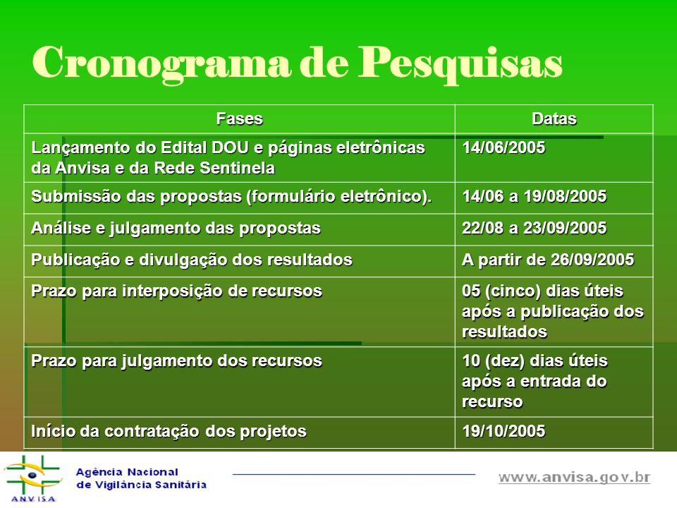 Cronograma de PesquisasFasesDatas Lançamento do Edital DOU e páginas eletrônicas da Anvisa e da Rede Sentinela 14/06/2005 Submissão das propostas (for