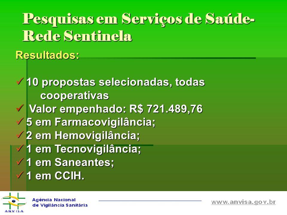 Pesquisas em Serviços de Saúde- Rede Sentinela Resultados: 10 propostas selecionadas, todas 10 propostas selecionadas, todas cooperativas cooperativas