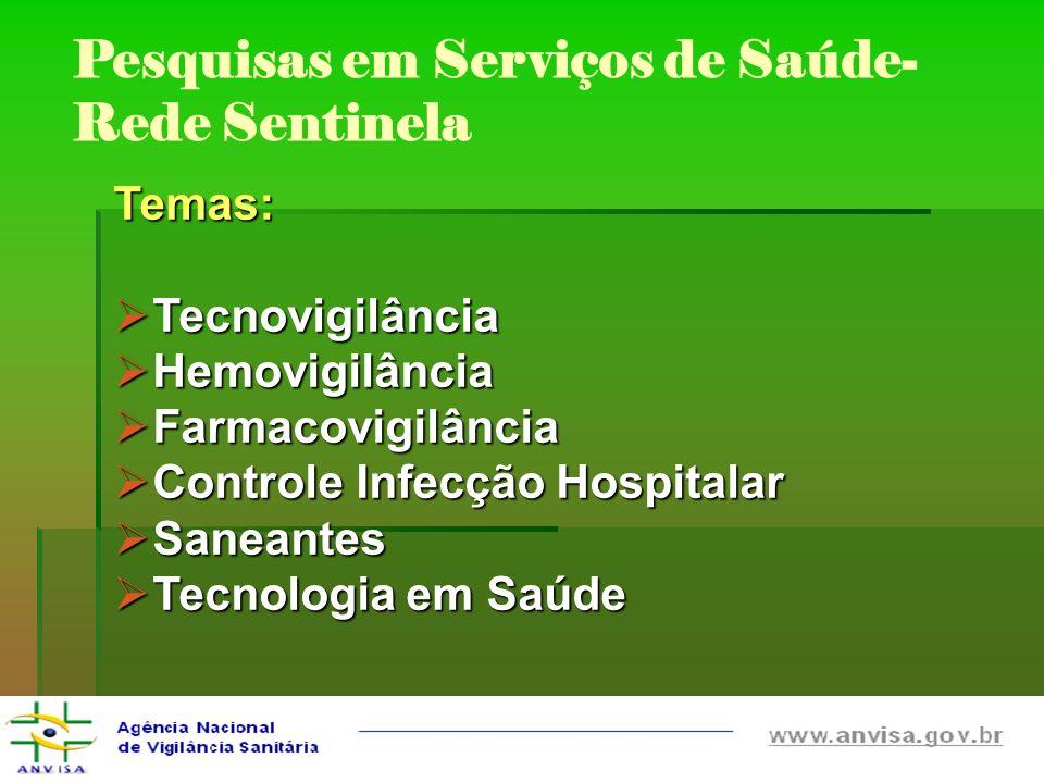 Pesquisas em Serviços de Saúde- Rede Sentinela Temas: Tecnovigilância Tecnovigilância Hemovigilância Hemovigilância Farmacovigilância Farmacovigilânci