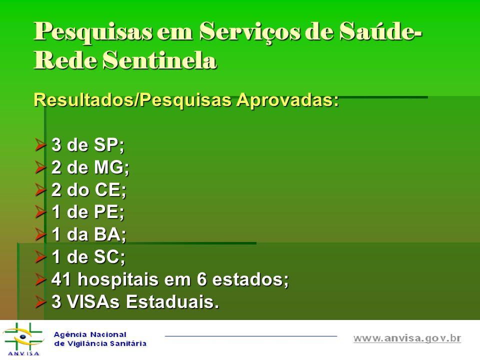Pesquisas em Serviços de Saúde- Rede Sentinela Resultados/Pesquisas Aprovadas: 3 de SP; 3 de SP; 2 de MG; 2 de MG; 2 do CE; 2 do CE; 1 de PE; 1 de PE;