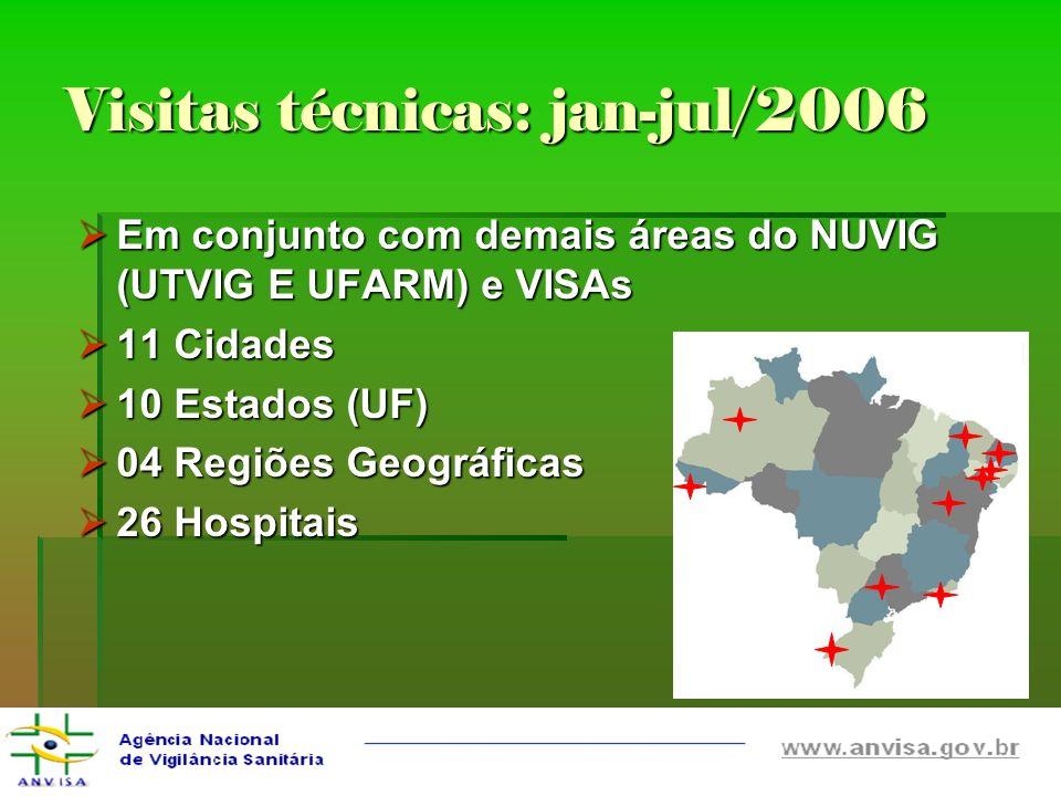 Visitas técnicas: jan-jul/2006 Em conjunto com demais áreas do NUVIG (UTVIG E UFARM) e VISAs Em conjunto com demais áreas do NUVIG (UTVIG E UFARM) e V