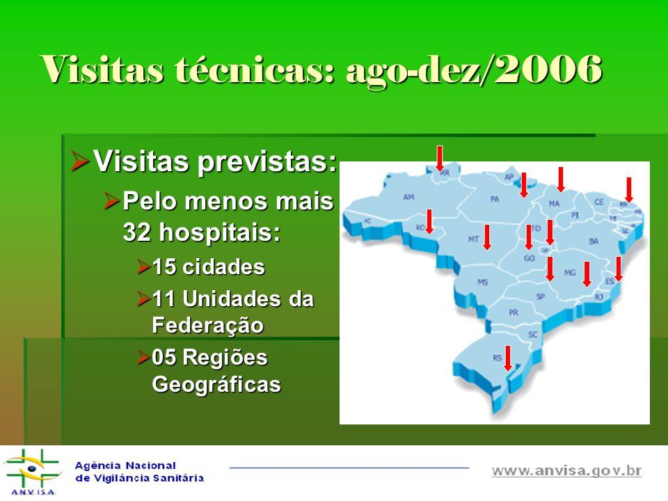 Visitas técnicas: ago-dez/2006 Visitas previstas: Visitas previstas: Pelo menos mais 32 hospitais: Pelo menos mais 32 hospitais: 15 cidades 15 cidades