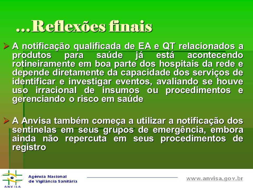 …Reflexões finais A notificação qualificada de EA e QT relacionados a produtos para saúde já está acontecendo rotineiramente em boa parte dos hospitai