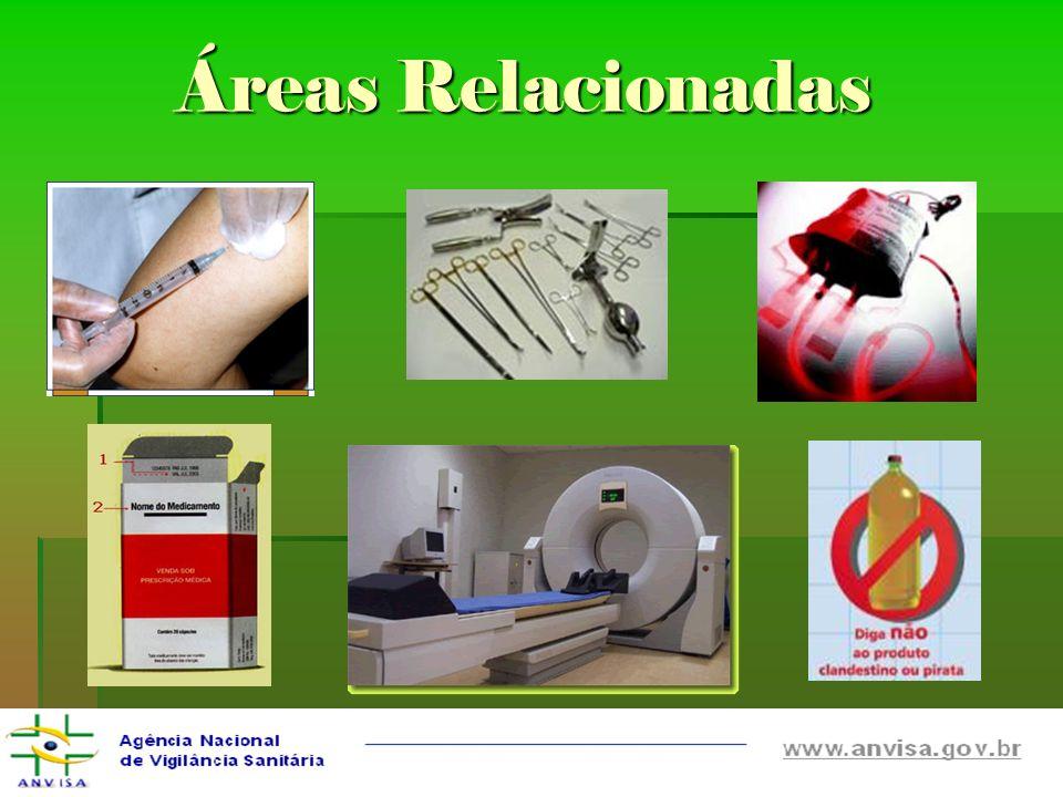 Áreas Relacionadas