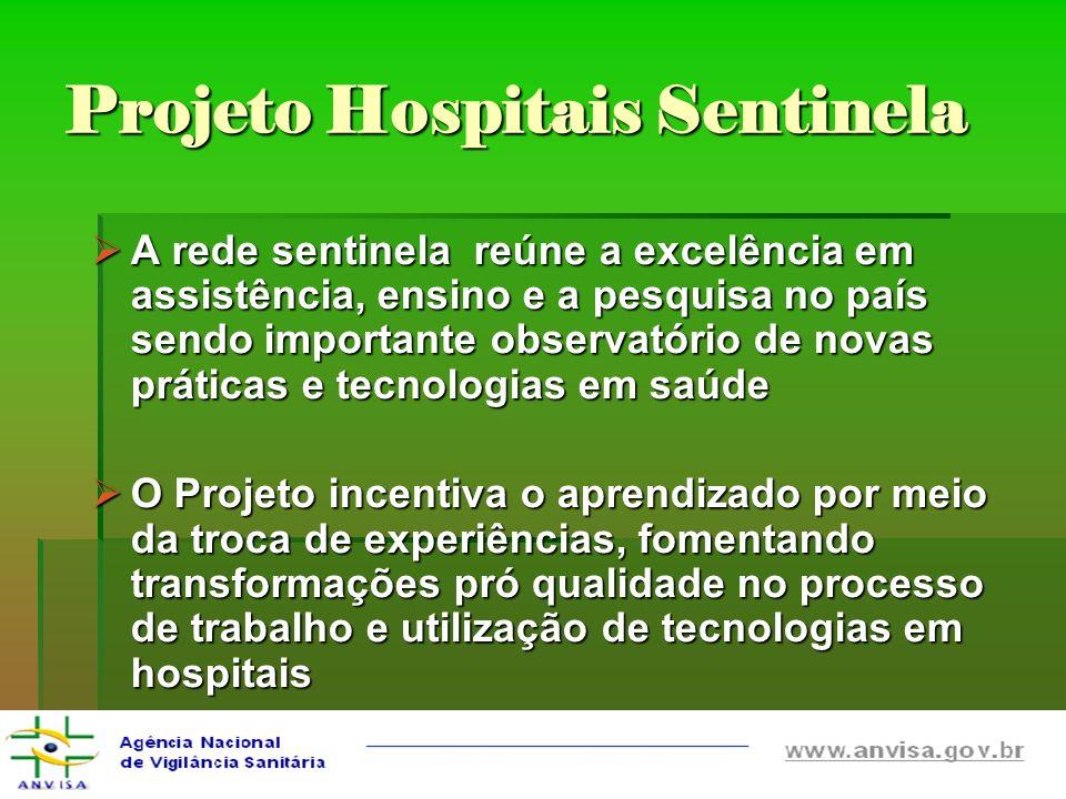 Projeto Hospitais Sentinela A rede sentinela reúne a excelência em assistência, ensino e a pesquisa no país sendo importante observatório de novas prá