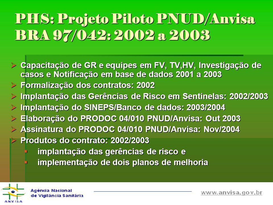 PHS: Projeto Piloto PNUD/Anvisa BRA 97/042: 2002 a 2003 Capacitação de GR e equipes em FV, TV,HV, Investigação de casos e Notificação em base de dados