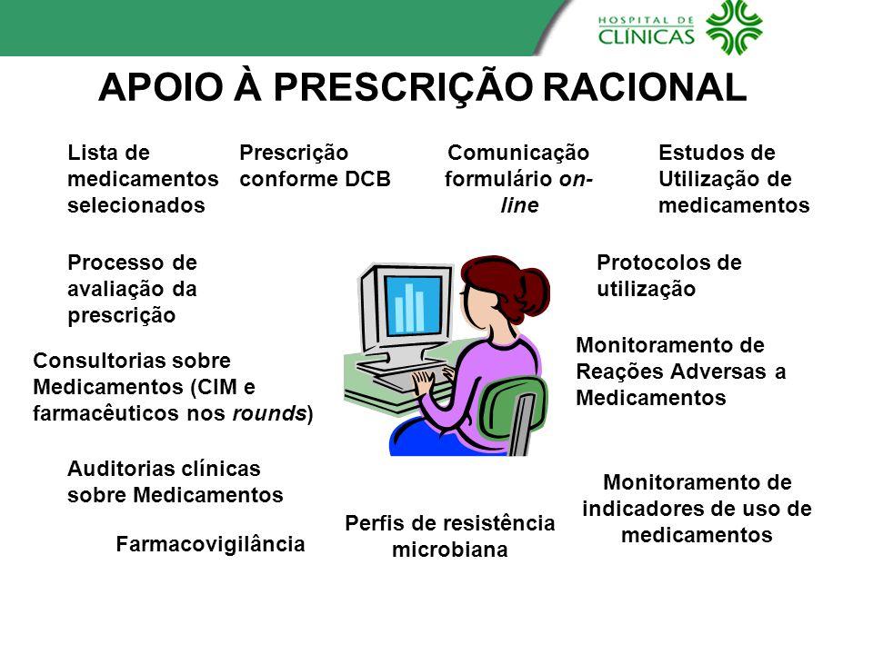 Lista de medicamentos selecionados Processo de avaliação da prescrição Monitoramento de Reações Adversas a Medicamentos Consultorias sobre Medicamento