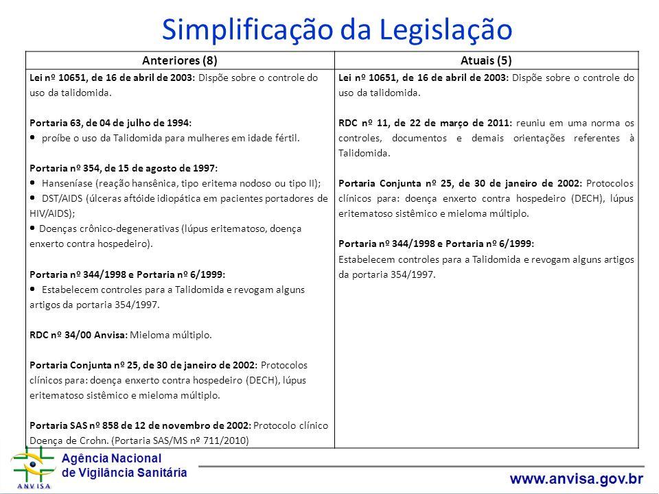 Simplificação da Legislação Anteriores (8)Atuais (5) Lei nº 10651, de 16 de abril de 2003: Dispõe sobre o controle do uso da talidomida. Portaria 63,