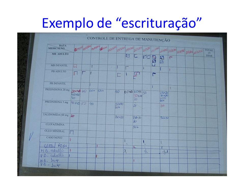 Exemplo de escrituração
