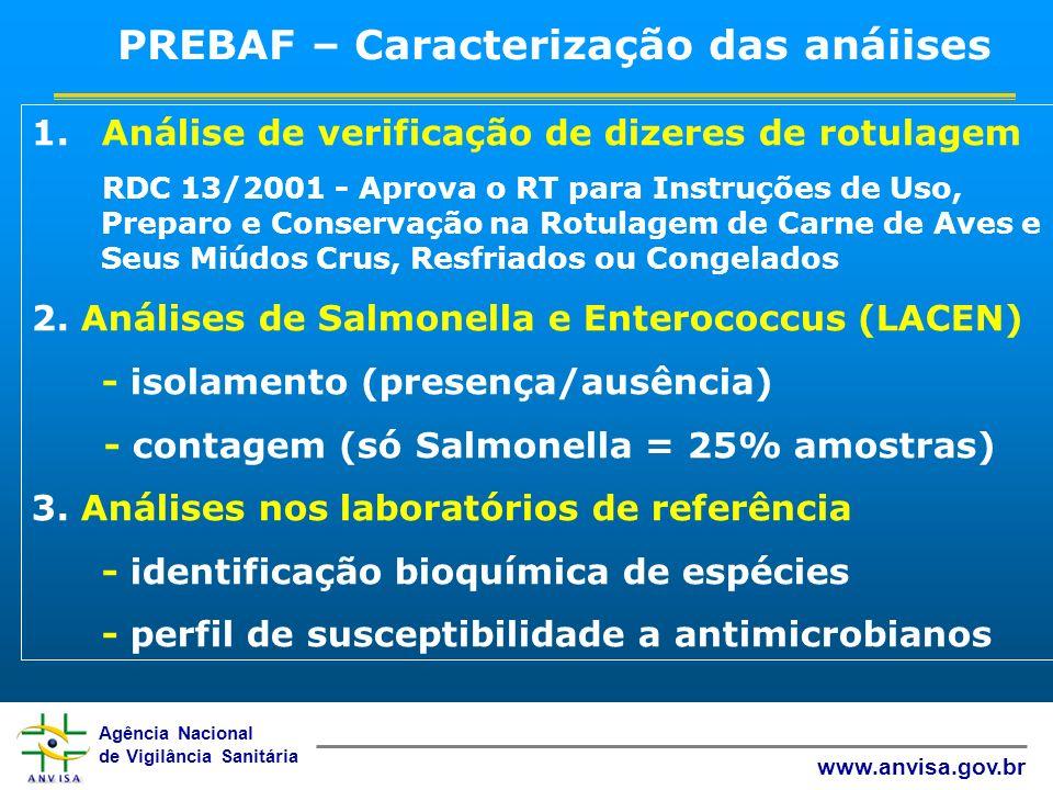 Agência Nacional de Vigilância Sanitária www.anvisa.gov.br 1.Análise de verificação de dizeres de rotulagem RDC 13/2001 - Aprova o RT para Instruções