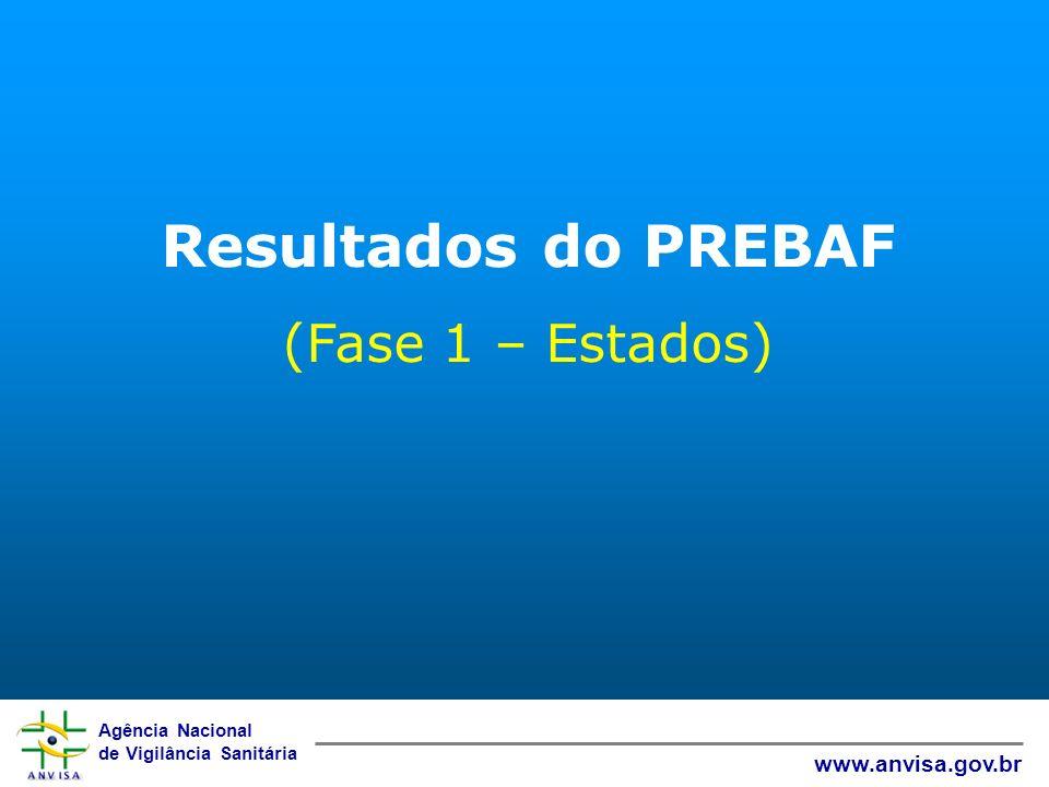 Agência Nacional de Vigilância Sanitária www.anvisa.gov.br Resultados do PREBAF (Fase 1 – Estados)