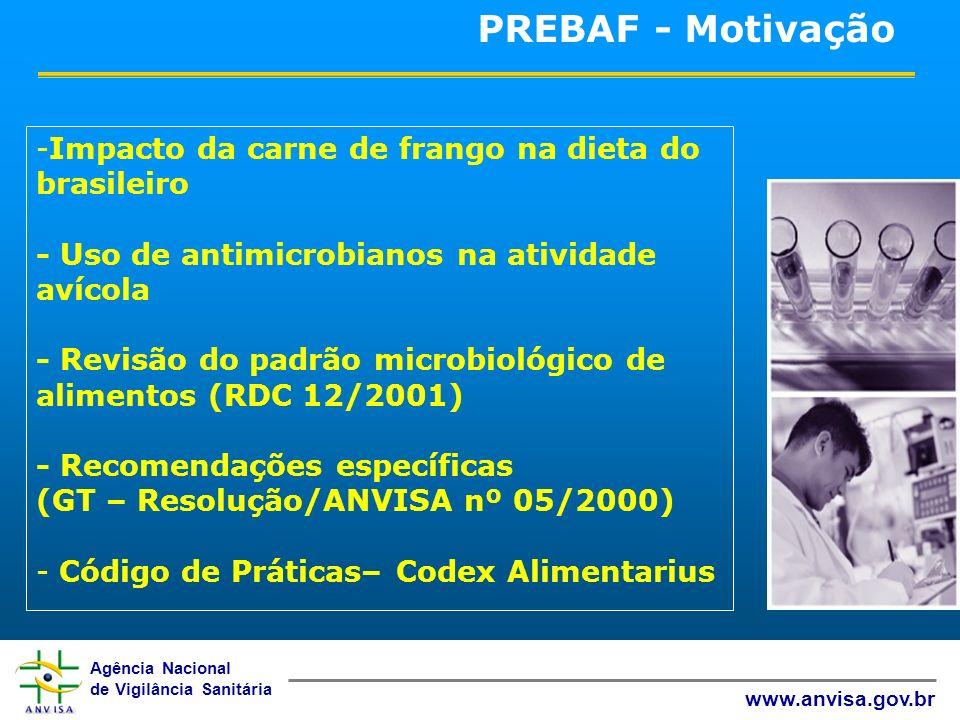 Agência Nacional de Vigilância Sanitária www.anvisa.gov.br -Impacto da carne de frango na dieta do brasileiro - Uso de antimicrobianos na atividade av