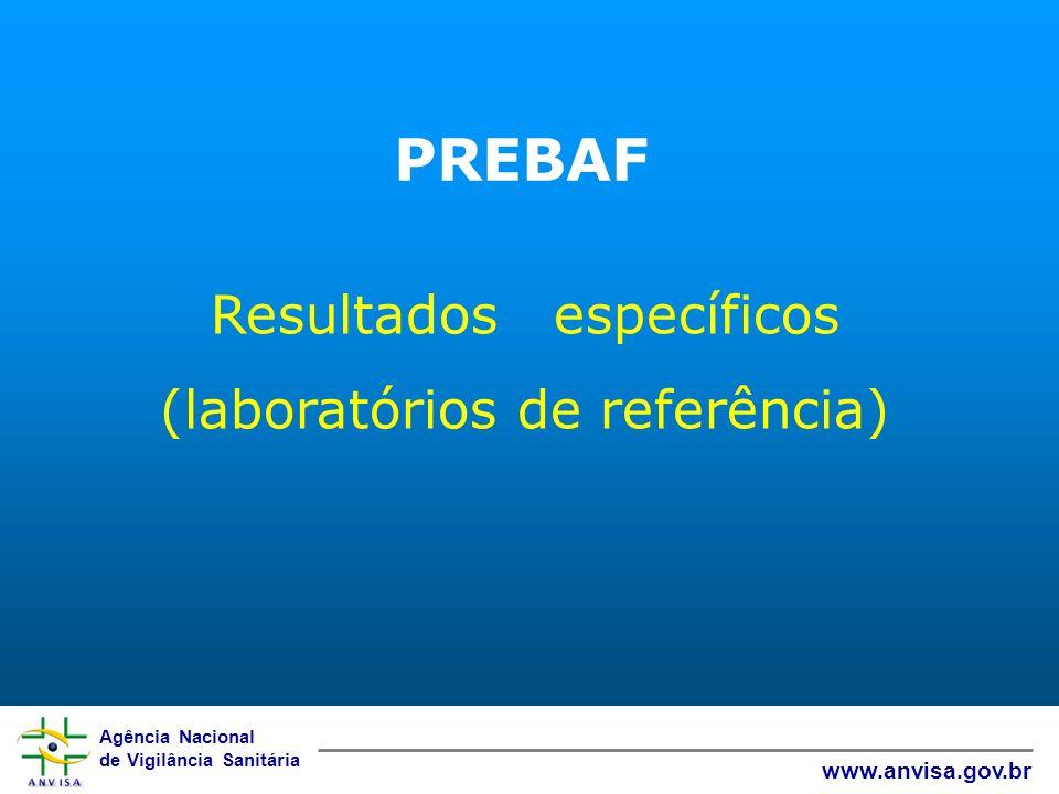 Agência Nacional de Vigilância Sanitária www.anvisa.gov.br Resultados específicos (laboratórios de referência) PREBAF