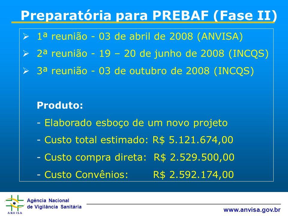 Agência Nacional de Vigilância Sanitária www.anvisa.gov.br Preparatória para PREBAF (Fase II) 1ª reunião - 03 de abril de 2008 (ANVISA) 2ª reunião - 1
