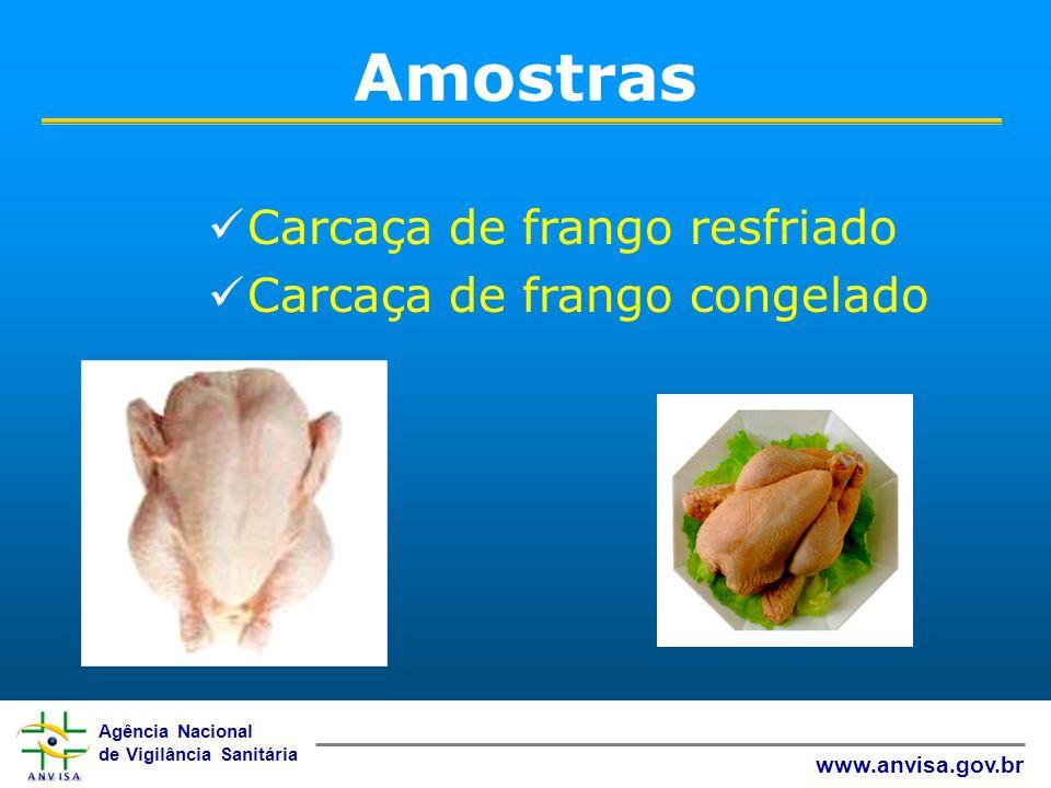 Agência Nacional de Vigilância Sanitária www.anvisa.gov.br Amostras Carcaça de frango resfriado Carcaça de frango congelado