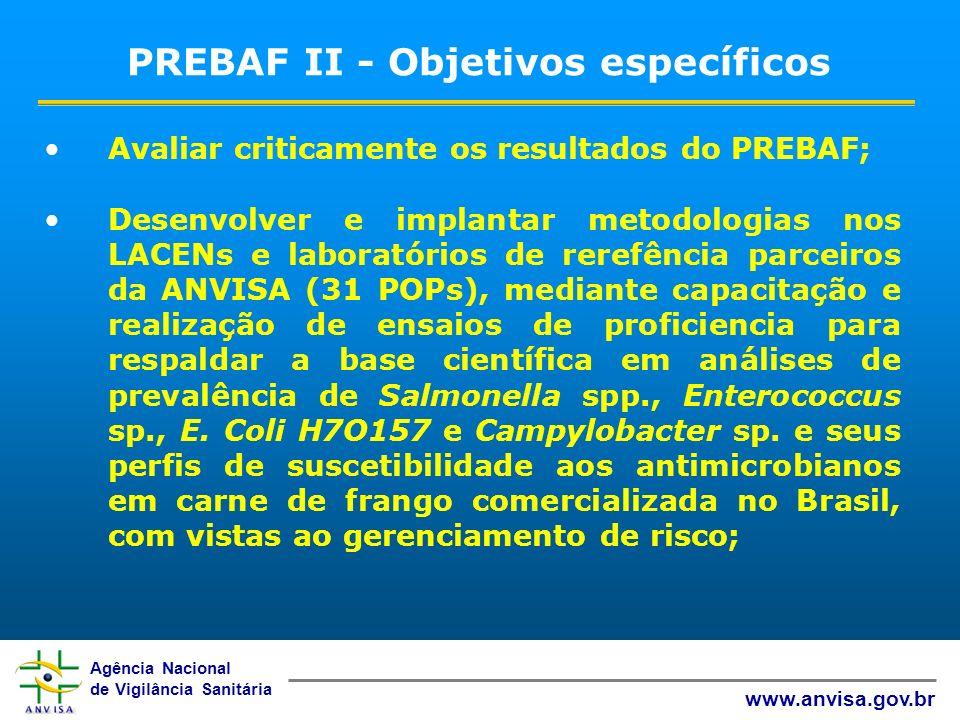 Agência Nacional de Vigilância Sanitária www.anvisa.gov.br Avaliar criticamente os resultados do PREBAF; Desenvolver e implantar metodologias nos LACE