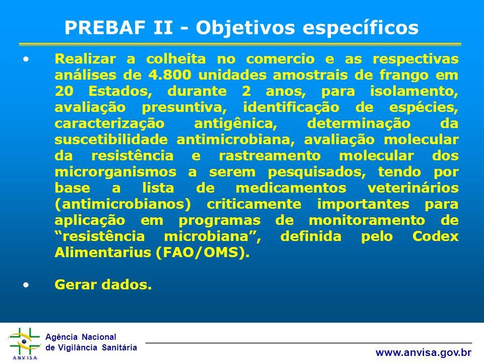 Agência Nacional de Vigilância Sanitária www.anvisa.gov.br Realizar a colheita no comercio e as respectivas análises de 4.800 unidades amostrais de fr