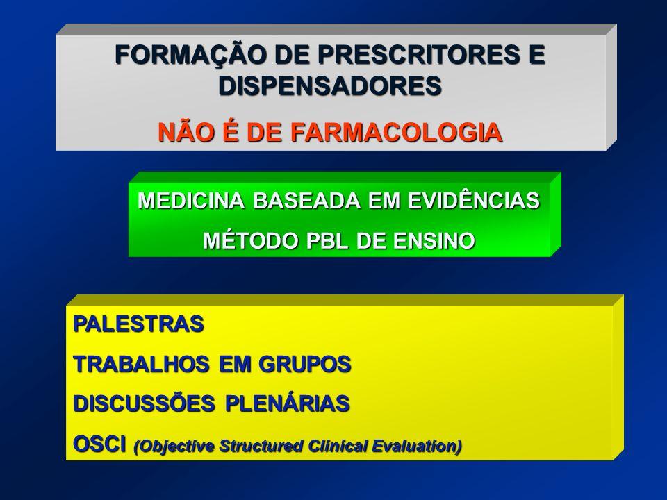 CONTEÚDO CRITÉRIOS PARA SELEÇÃO DE FONTES DE INFORMAÇÃO E DE FÁRMACOS SELEÇÃO DE GRUPOS DE FÁRMACOS SELEÇÃO DE MEDICAMENTOS I SELEÇÃO DE TRATAMENTO I PRESCRIÇÃO E MONITORIZAÇÃO OSCE (PAPÉIS DE PRESCRITOR, PACIENTE E OBSERVADOR)