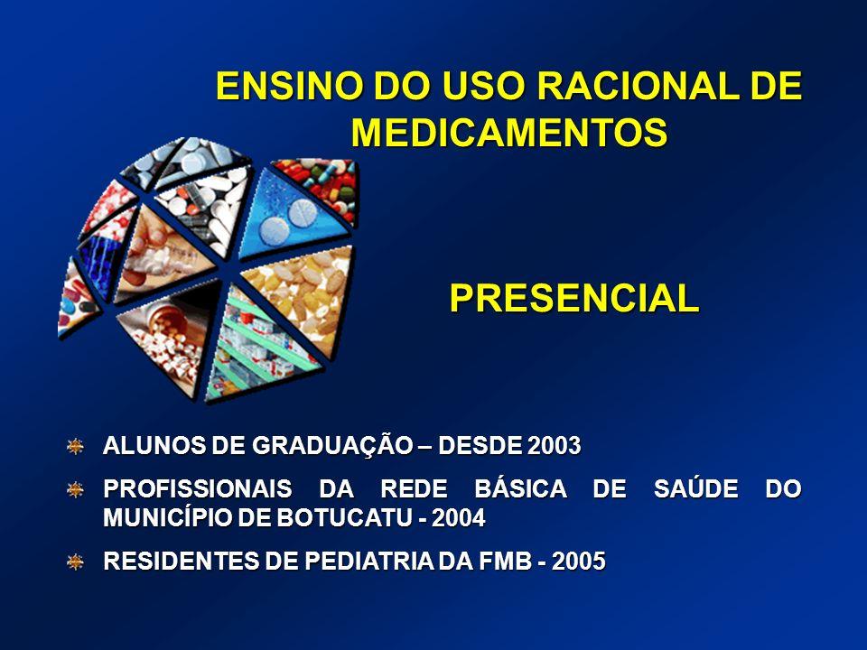 PRESENCIAL ENSINO DO USO RACIONAL DE MEDICAMENTOS ALUNOS DE GRADUAÇÃO – DESDE 2003 PROFISSIONAIS DA REDE BÁSICA DE SAÚDE DO MUNICÍPIO DE BOTUCATU - 20