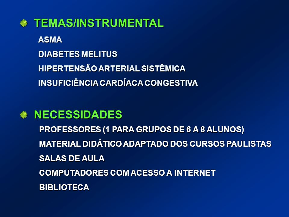 ASMA DIABETES MELITUS HIPERTENSÃO ARTERIAL SISTÊMICA INSUFICIÊNCIA CARDÍACA CONGESTIVA TEMAS/INSTRUMENTAL PROFESSORES (1 PARA GRUPOS DE 6 A 8 ALUNOS)