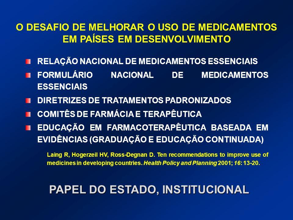 RELAÇÃO NACIONAL DE MEDICAMENTOS ESSENCIAIS FORMULÁRIO NACIONAL DE MEDICAMENTOS ESSENCIAIS DIRETRIZES DE TRATAMENTOS PADRONIZADOS COMITÊS DE FARMÁCIA